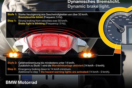ABS Pro And Dynamic Brake Light On Select BMW Models For 2016 ...
