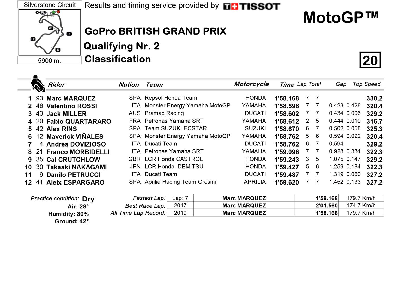 MotoGP: Rins wins by 0 013 seconds at Silverstone