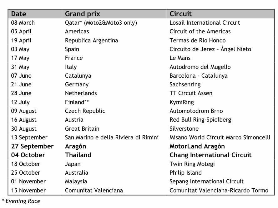 Motogp Double Jerez Rounds Proposed For End Of July Mcn