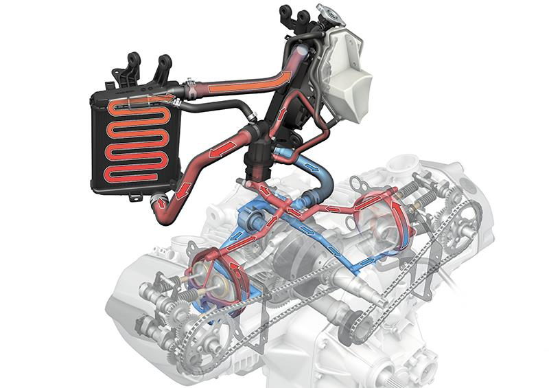 """Cooler heads will prevail: BMW and Harley have introduced """"precision"""" water-cooling systems to regulate the area around the combustion chambers. This is the engine in the R1200GS."""