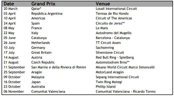 2016 MotoGP calendar announced | MCN