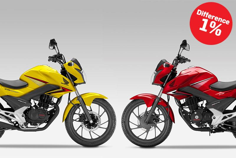 How Much Does It Cost To Insure A Yamaha R