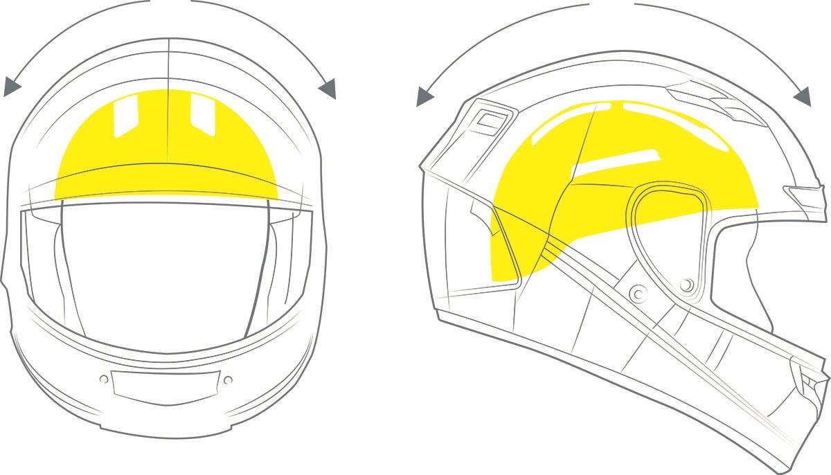 MIPS helmet technology