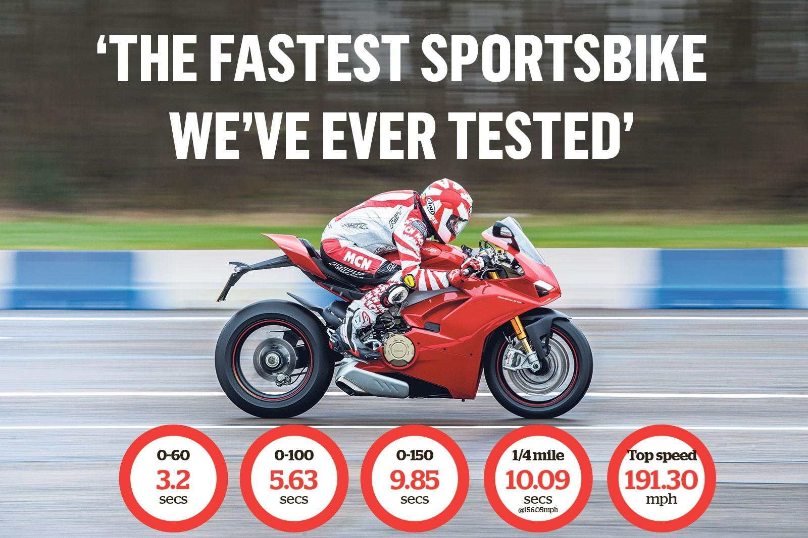 The Ducati Panigale V4S blew us away last year