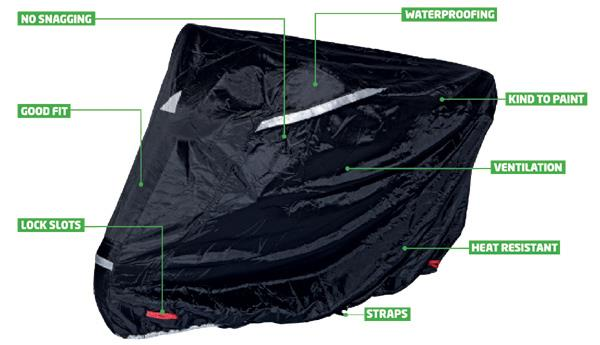 The ingredients of a perfect bike cover