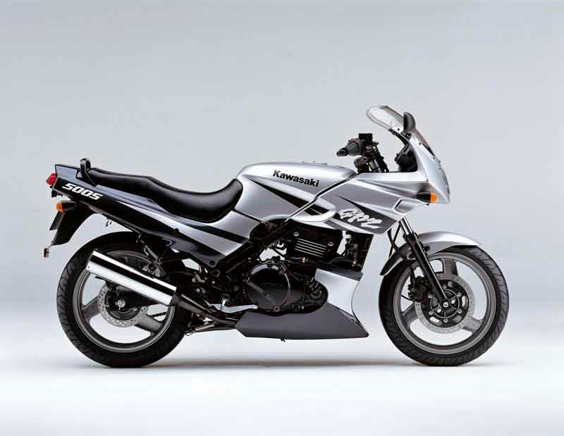 motorcycle insurance bargains kawasaki gpz500s. Black Bedroom Furniture Sets. Home Design Ideas