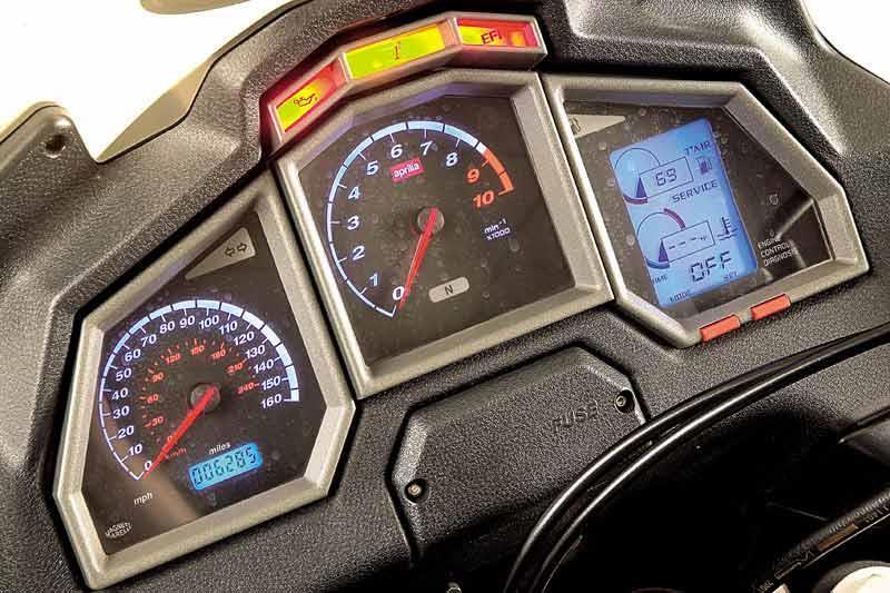 74a803d48d4 ... Aprilia ETV1000 Caponord motorcycle review - Instruments ...