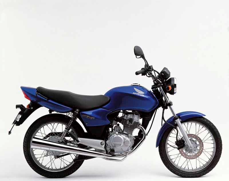 Surprising Honda Ch125 Wiring Diagram Photos Best Image Schematics